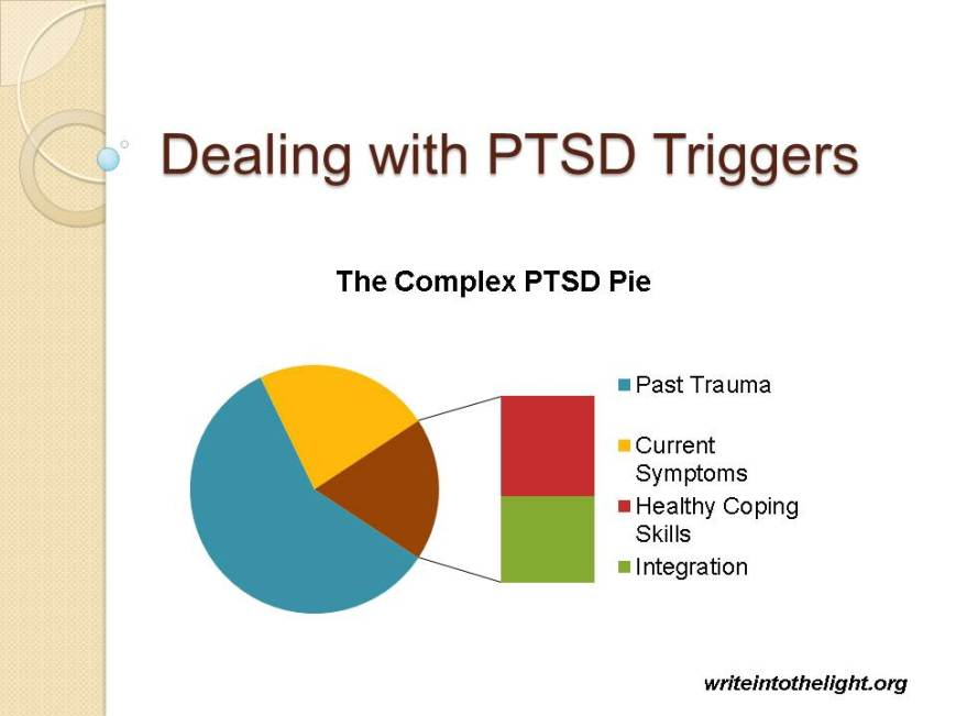 Dealing with PTSD Triggers