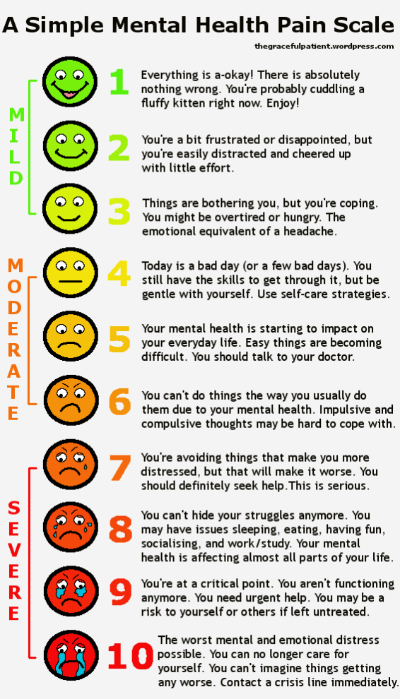 mh-pain-scale